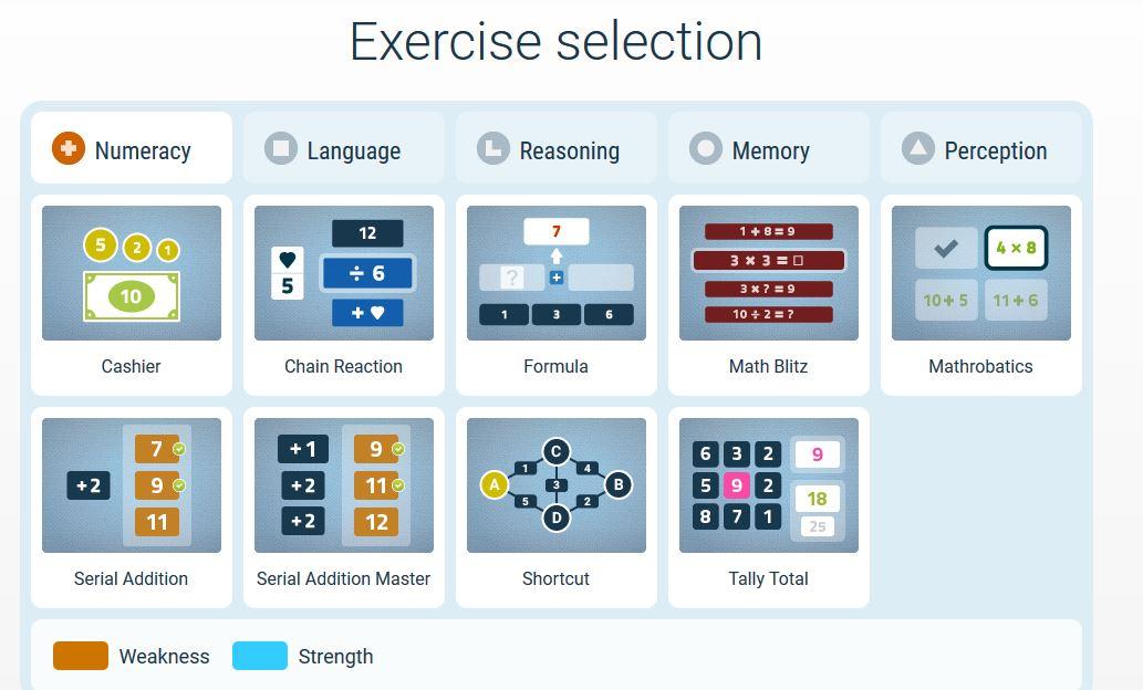 Exercises – NeuroNation